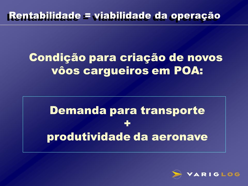 Condição para criação de novos vôos cargueiros em POA: