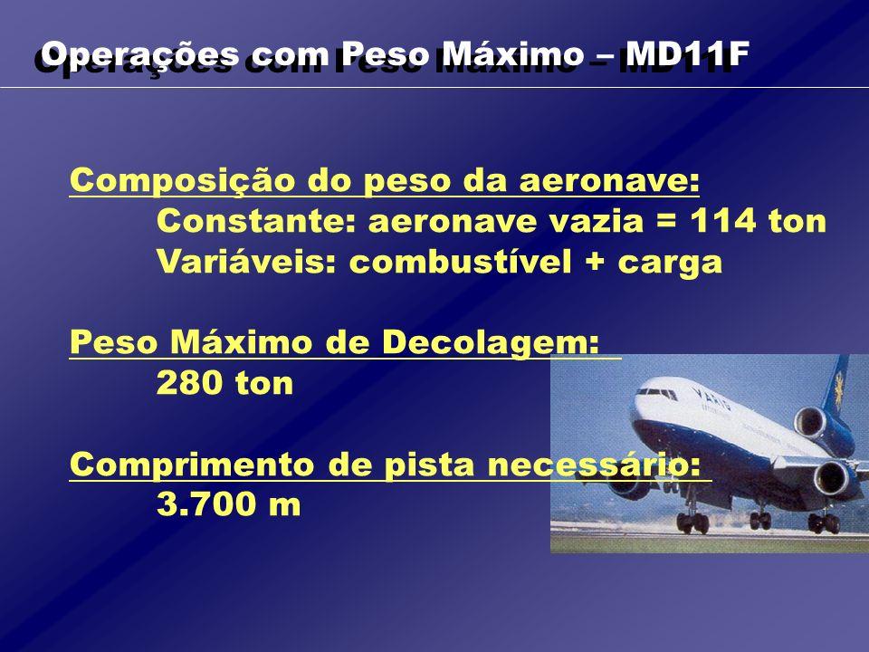 Operações com Peso Máximo – MD11F