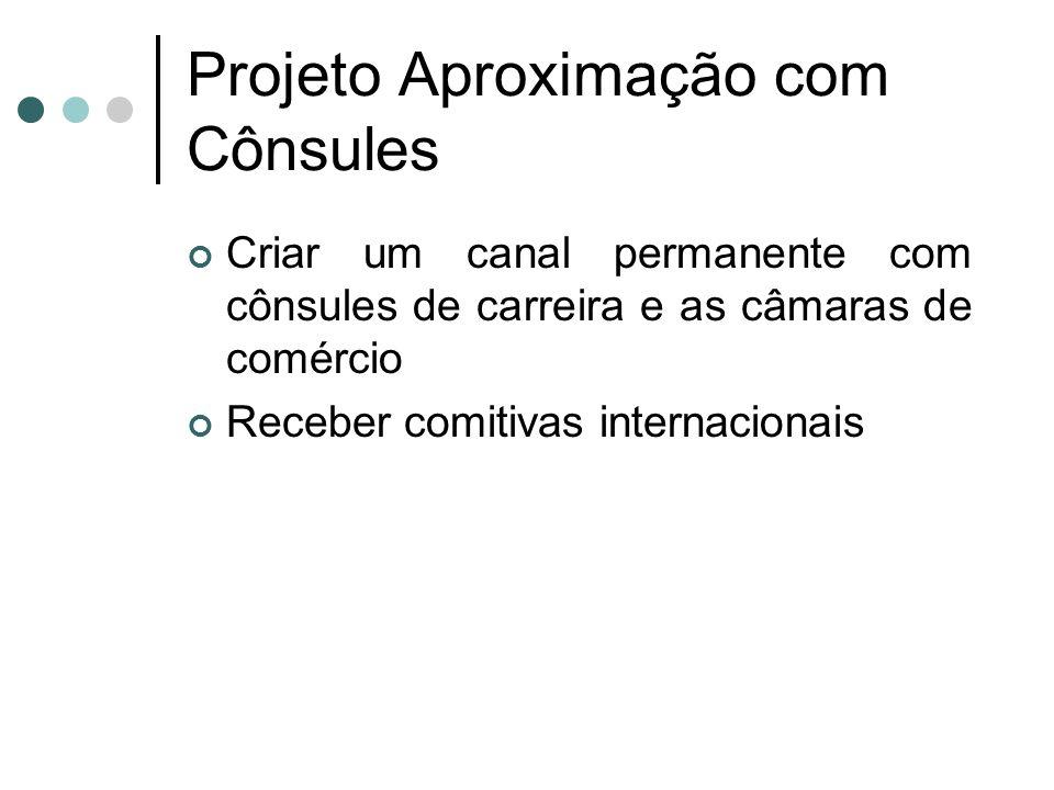 Projeto Aproximação com Cônsules