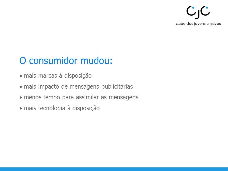 O consumidor mudou: • mais marcas à disposição
