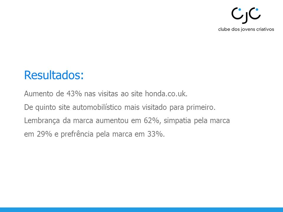Resultados: Aumento de 43% nas visitas ao site honda.co.uk.