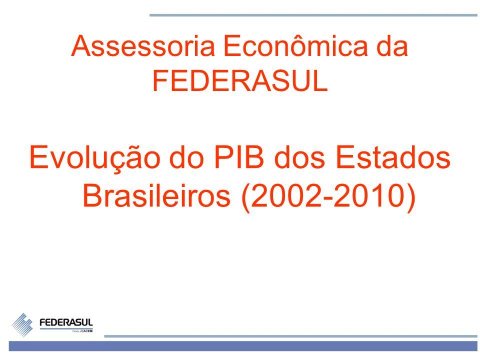 Evolução do PIB dos Estados Brasileiros (2002-2010)