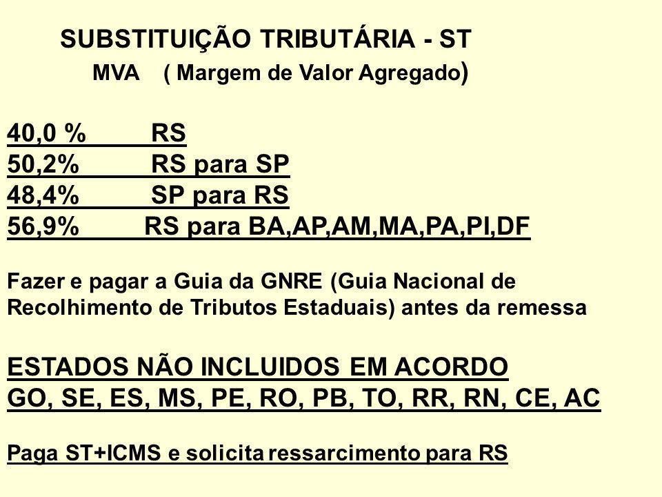 SUBSTITUIÇÃO TRIBUTÁRIA - ST