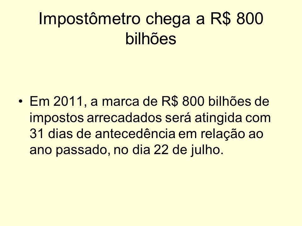 Impostômetro chega a R$ 800 bilhões