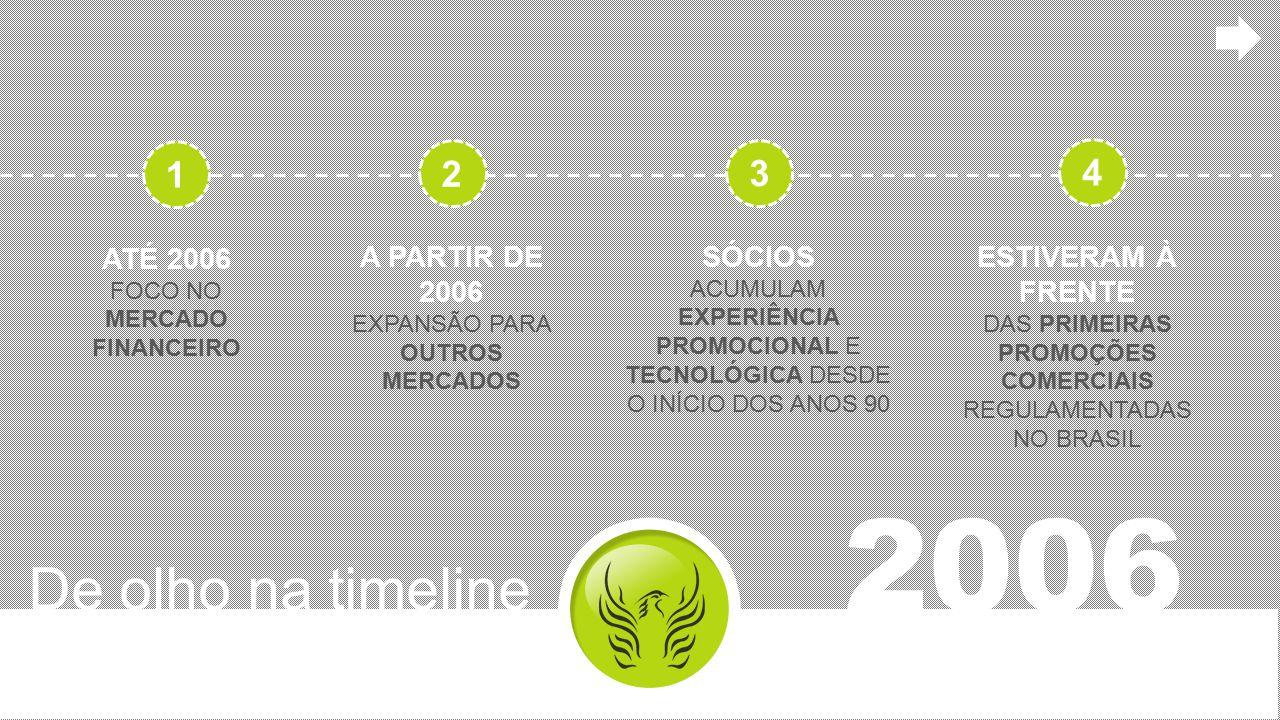 2006 De olho na timeline 1 2 3 4 ATÉ 2006 FOCO NO MERCADO FINANCEIRO
