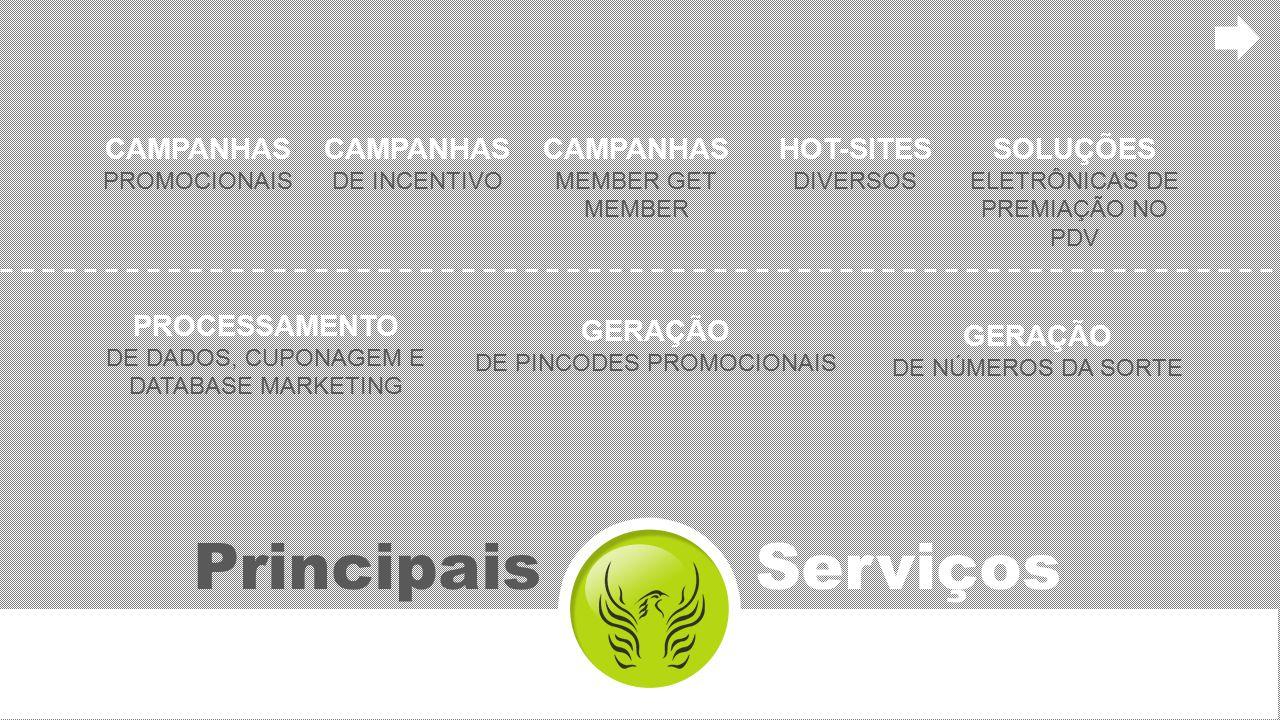 Principais Serviços CAMPANHAS PROMOCIONAIS CAMPANHAS DE INCENTIVO
