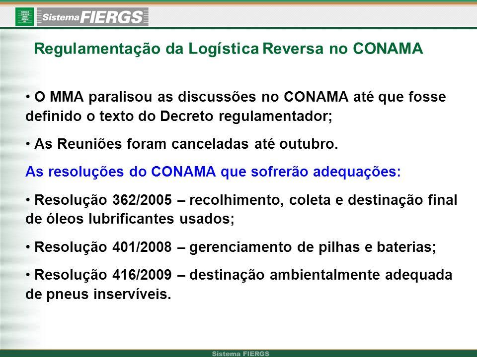 Regulamentação da Logística Reversa no CONAMA