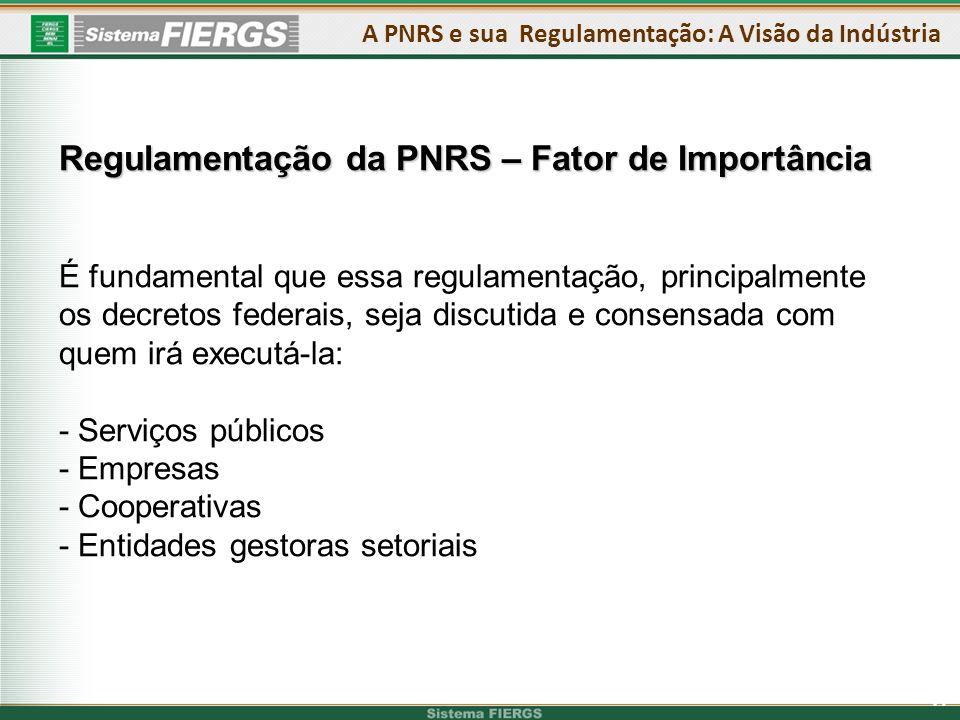 Regulamentação da PNRS – Fator de Importância