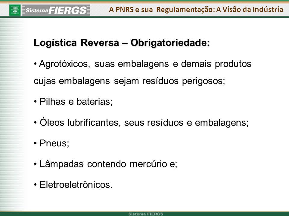 Logística Reversa – Obrigatoriedade: