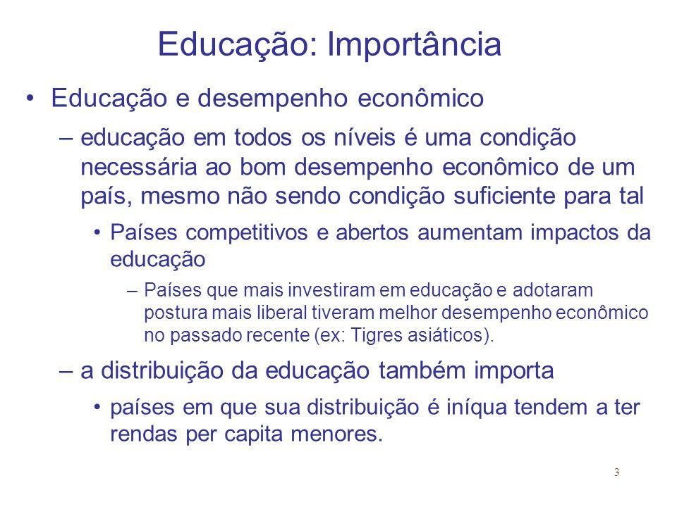 Educação: Importância