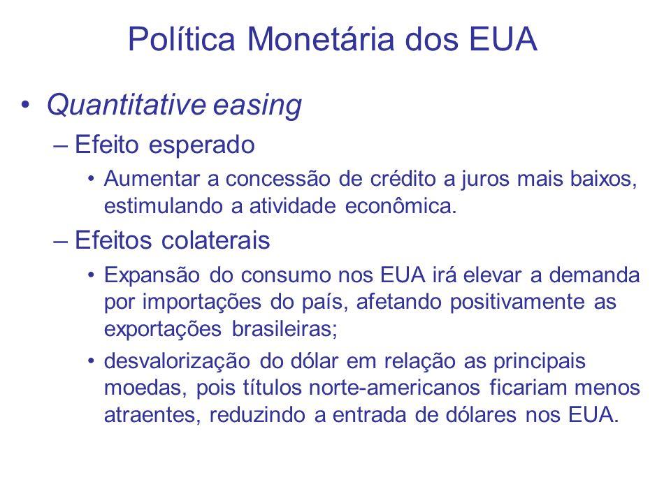 Política Monetária dos EUA