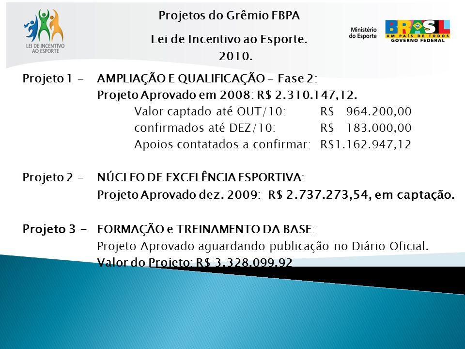 Projetos do Grêmio FBPA Lei de Incentivo ao Esporte.