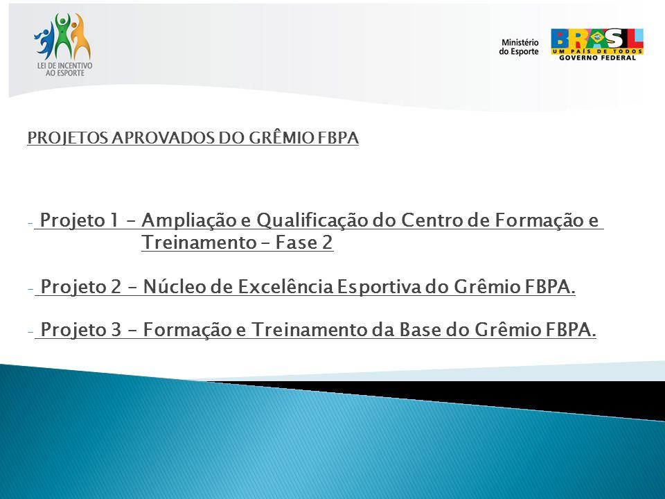 Projeto 2 – Núcleo de Excelência Esportiva do Grêmio FBPA.