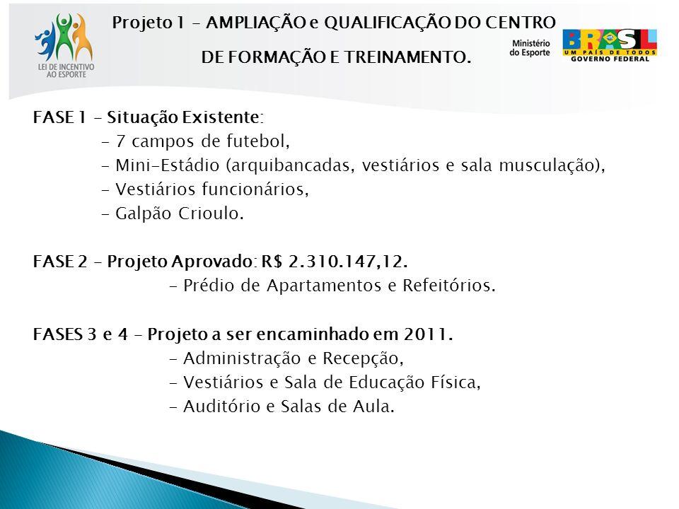 Projeto 1 – AMPLIAÇÃO e QUALIFICAÇÃO DO CENTRO