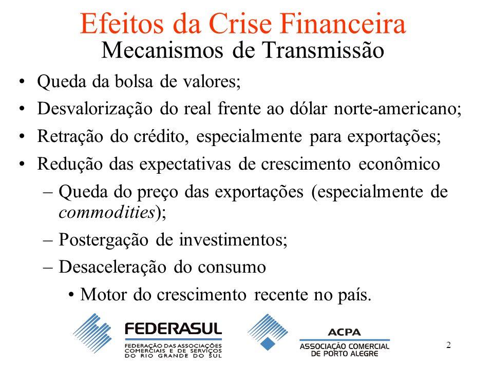 Efeitos da Crise Financeira Mecanismos de Transmissão