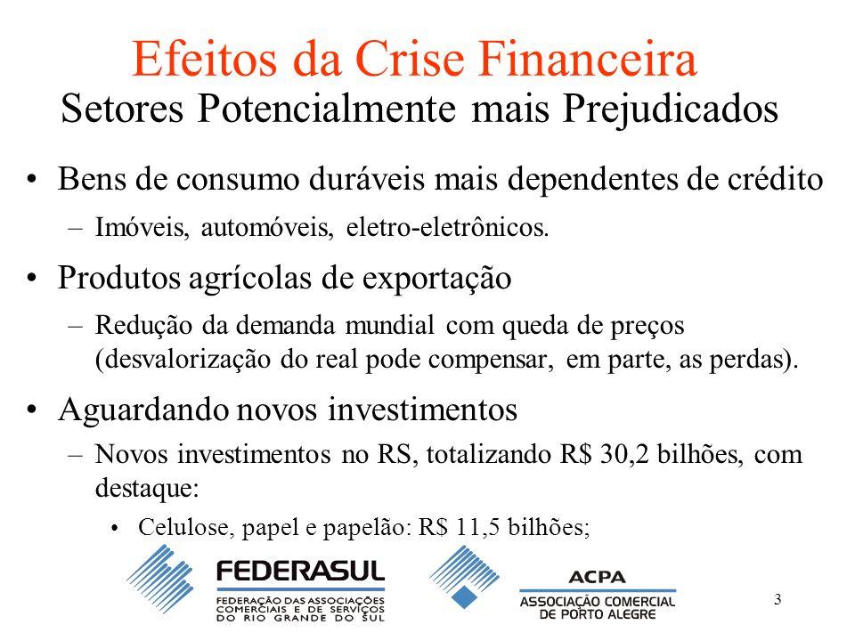 Efeitos da Crise Financeira Setores Potencialmente mais Prejudicados