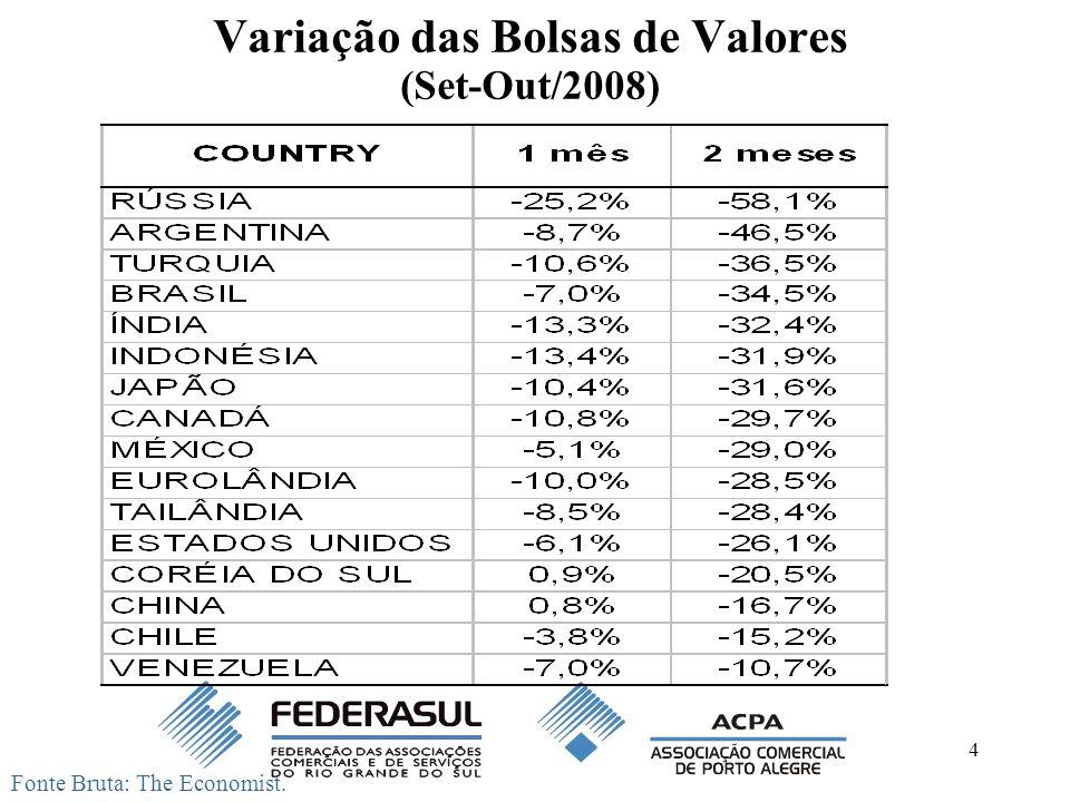 Variação das Bolsas de Valores (Set-Out/2008)