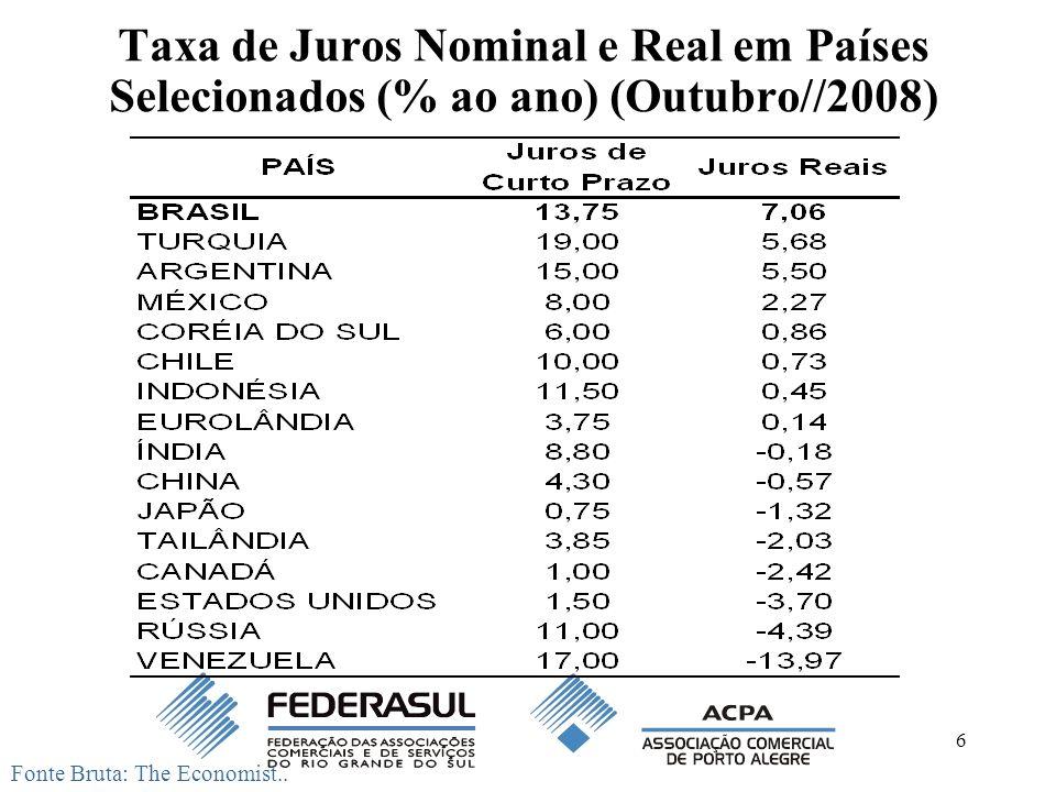 Taxa de Juros Nominal e Real em Países Selecionados (% ao ano) (Outubro//2008)