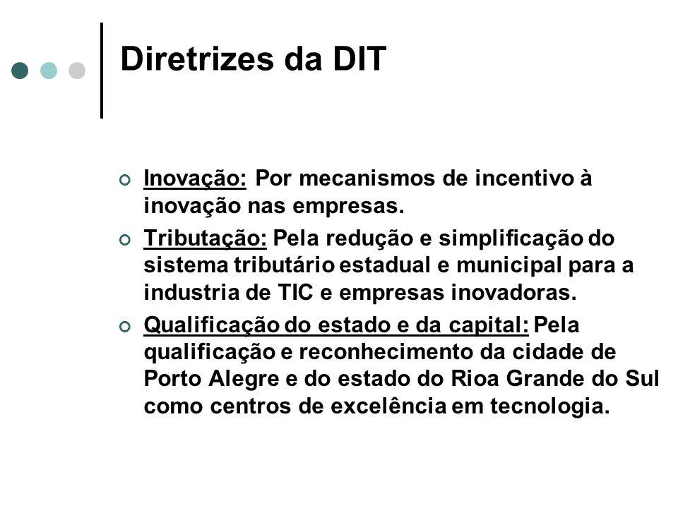 Diretrizes da DIT Inovação: Por mecanismos de incentivo à inovação nas empresas.