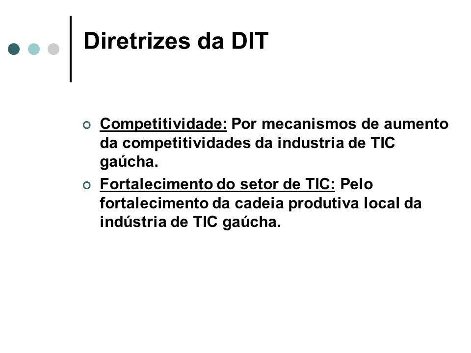 Diretrizes da DIT Competitividade: Por mecanismos de aumento da competitividades da industria de TIC gaúcha.