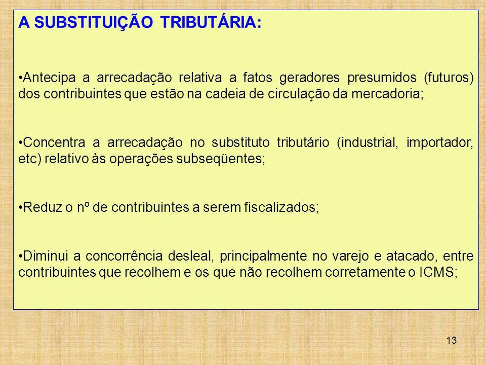 A SUBSTITUIÇÃO TRIBUTÁRIA: