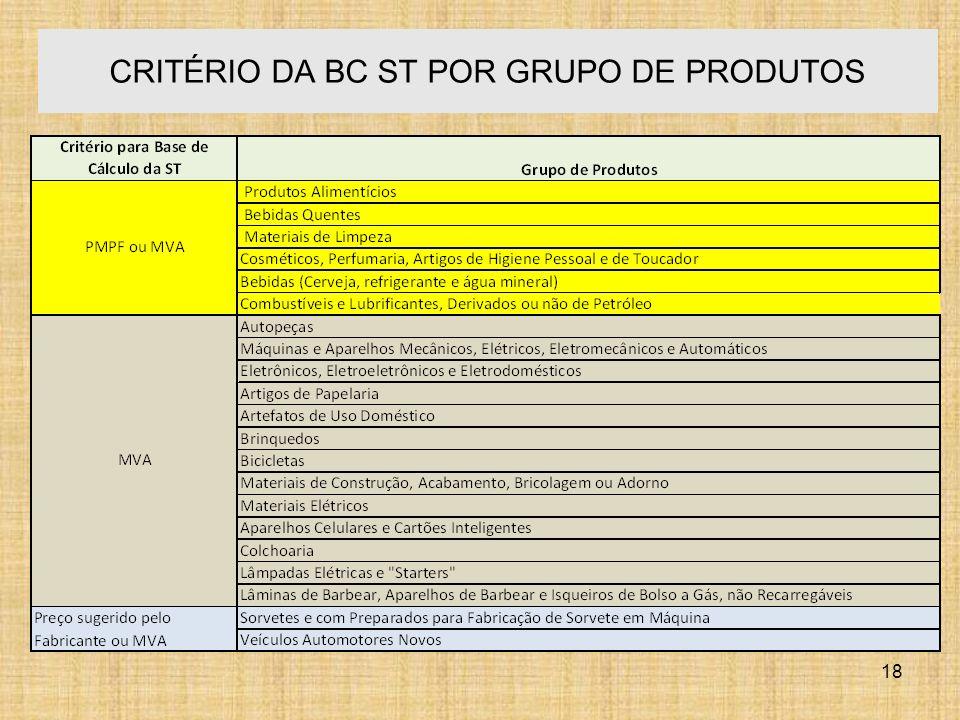 CRITÉRIO DA BC ST POR GRUPO DE PRODUTOS