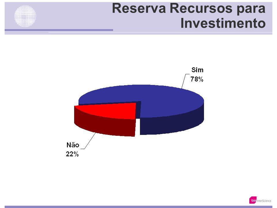 Reserva Recursos para Investimento