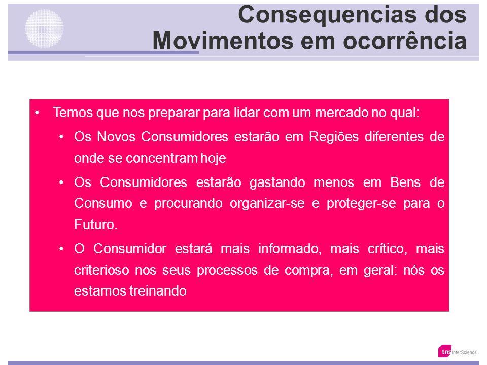 Consequencias dos Movimentos em ocorrência