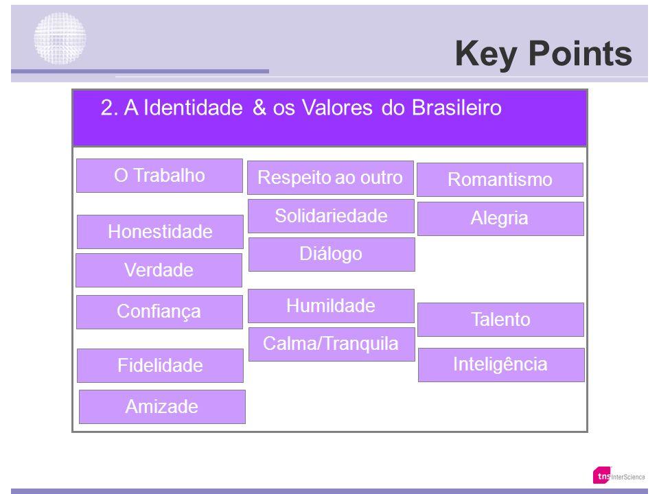 Key Points 2. A Identidade & os Valores do Brasileiro O Trabalho