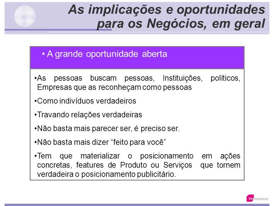 As implicações e oportunidades para os Negócios, em geral