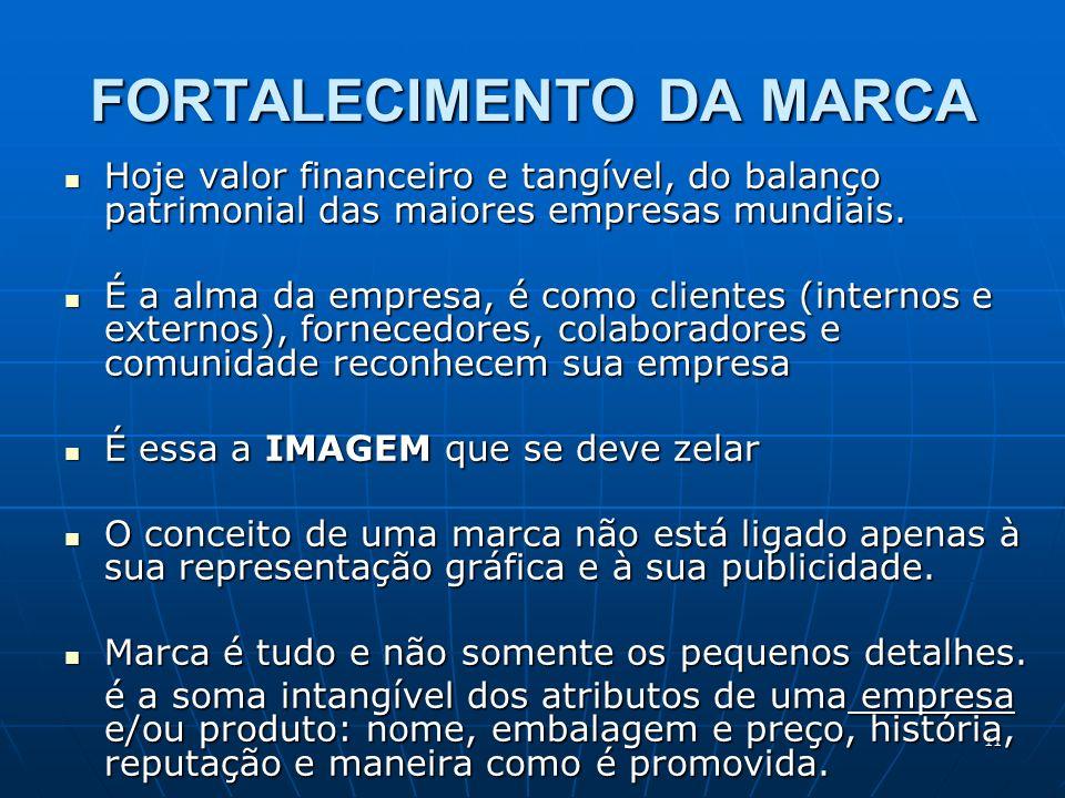 FORTALECIMENTO DA MARCA