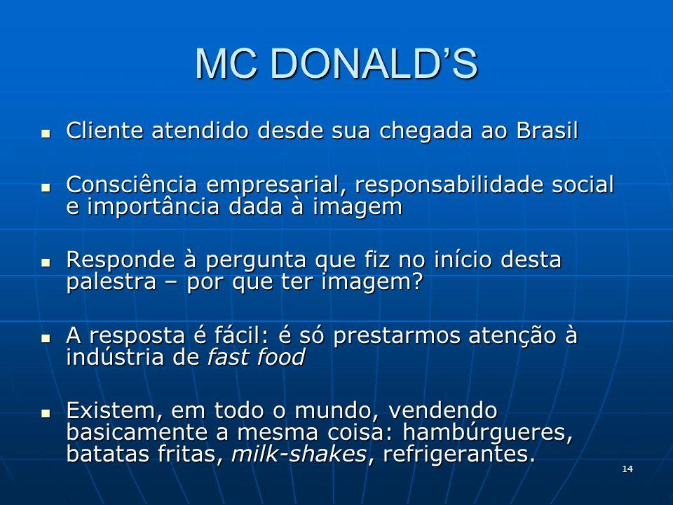 MC DONALD'S Cliente atendido desde sua chegada ao Brasil