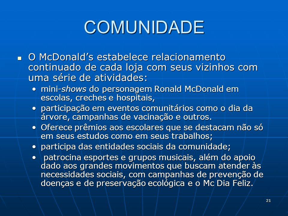COMUNIDADE O McDonald's estabelece relacionamento continuado de cada loja com seus vizinhos com uma série de atividades: