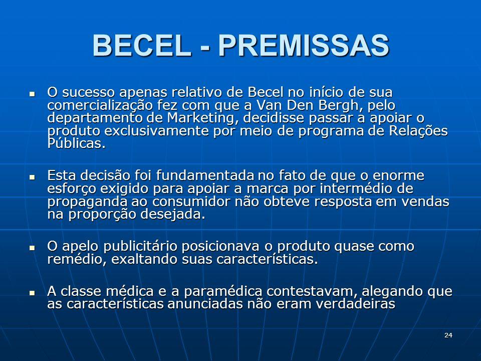 BECEL - PREMISSAS