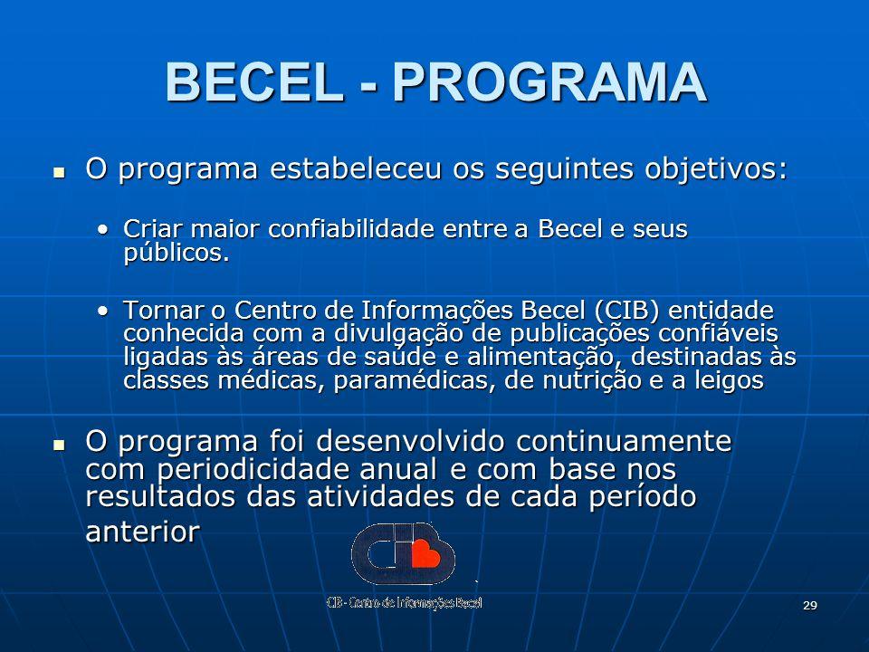 BECEL - PROGRAMA O programa estabeleceu os seguintes objetivos: