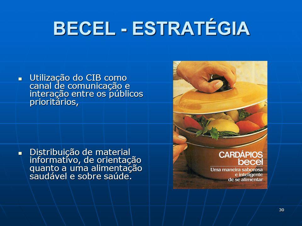 BECEL - ESTRATÉGIA Utilização do CIB como canal de comunicação e interação entre os públicos prioritários,