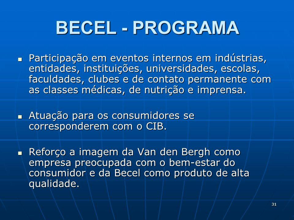 BECEL - PROGRAMA