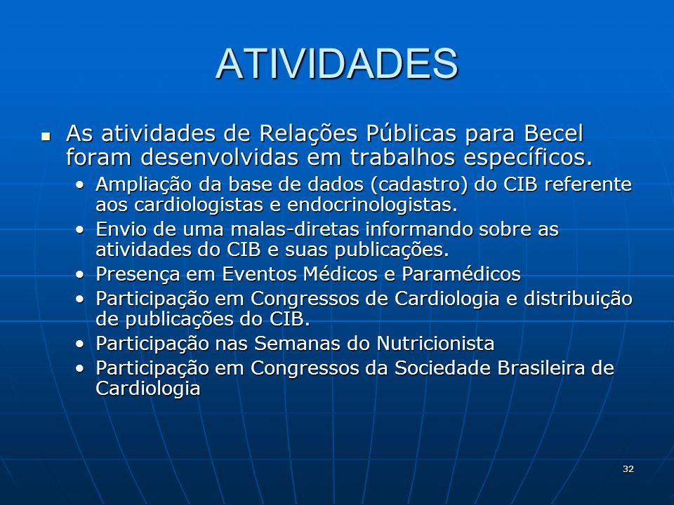 ATIVIDADES As atividades de Relações Públicas para Becel foram desenvolvidas em trabalhos específicos.