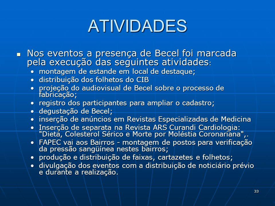 ATIVIDADES Nos eventos a presença de Becel foi marcada pela execução das seguintes atividades: montagem de estande em local de destaque;