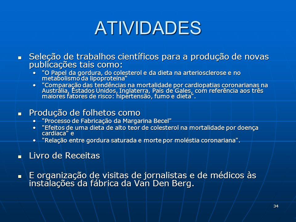 ATIVIDADES Seleção de trabalhos científicos para a produção de novas publicações tais como: