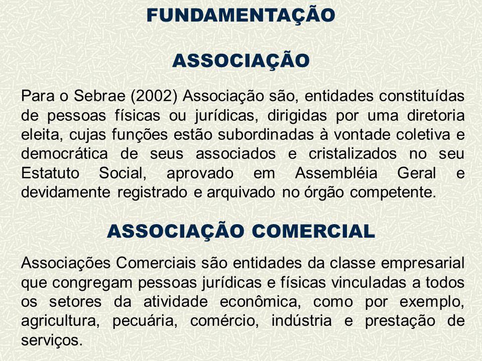 FUNDAMENTAÇÃO ASSOCIAÇÃO ASSOCIAÇÃO COMERCIAL