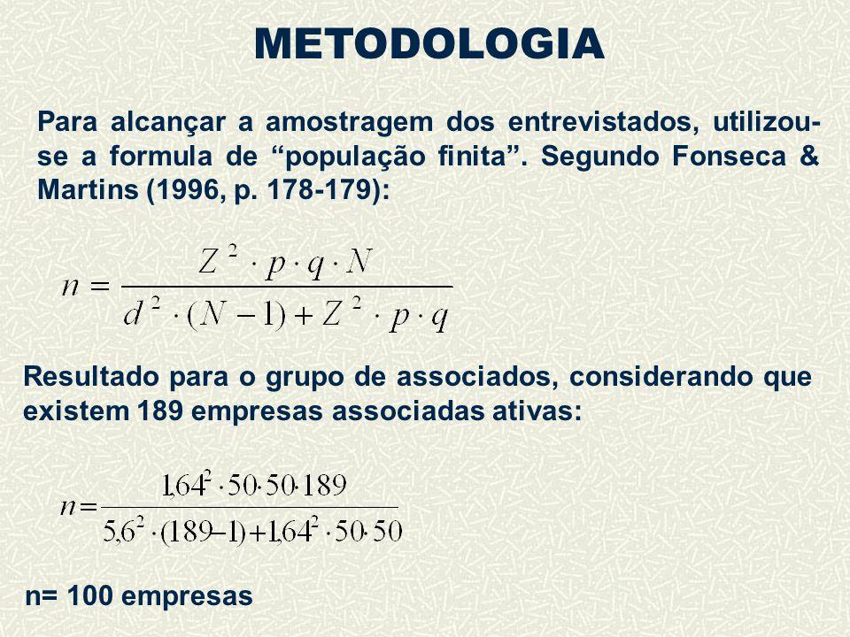 METODOLOGIA Para alcançar a amostragem dos entrevistados, utilizou-se a formula de população finita . Segundo Fonseca & Martins (1996, p. 178-179):