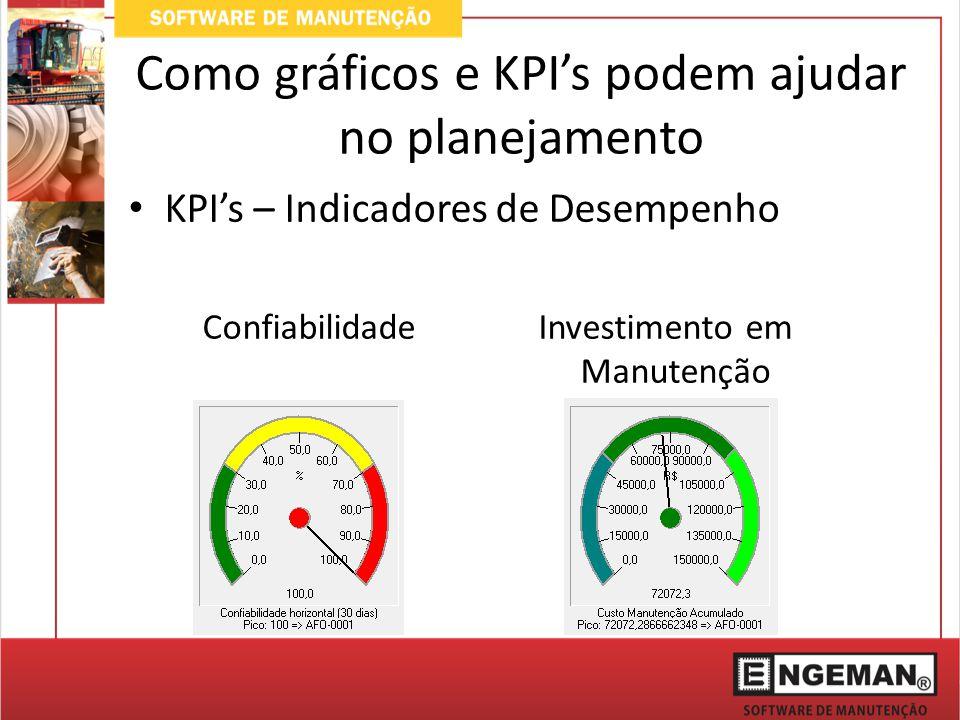 Como gráficos e KPI's podem ajudar no planejamento