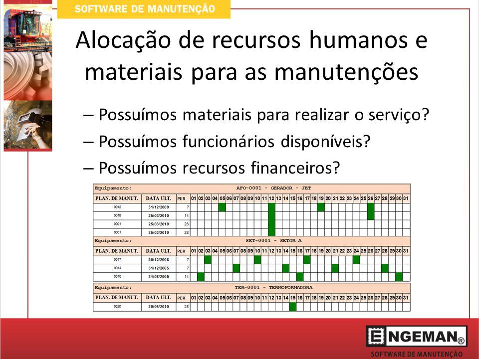 Alocação de recursos humanos e materiais para as manutenções
