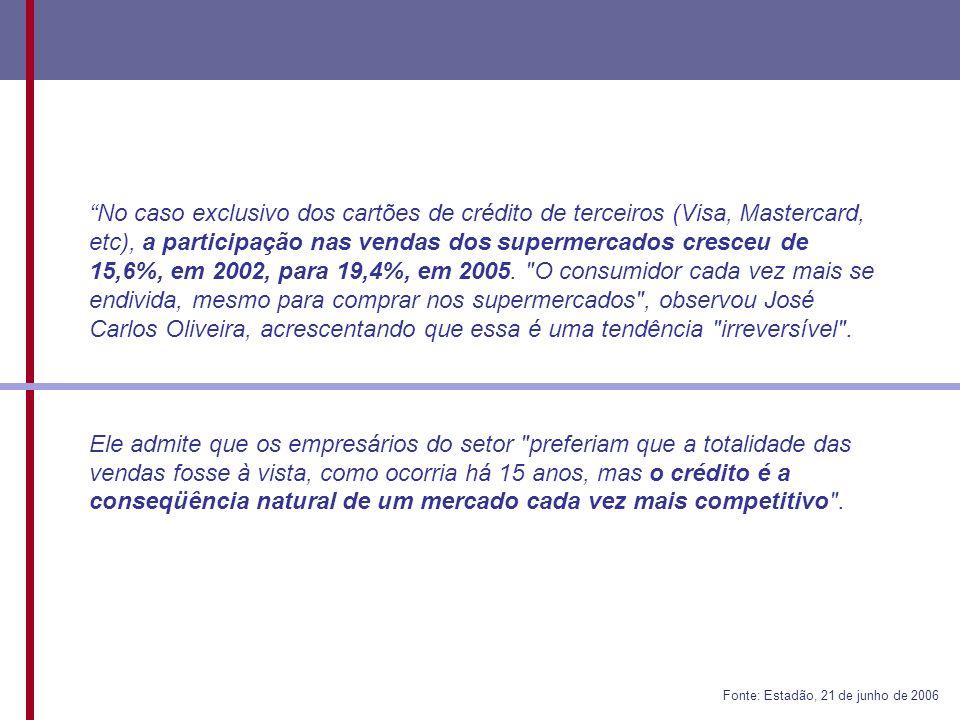 No caso exclusivo dos cartões de crédito de terceiros (Visa, Mastercard, etc), a participação nas vendas dos supermercados cresceu de 15,6%, em 2002, para 19,4%, em 2005. O consumidor cada vez mais se endivida, mesmo para comprar nos supermercados , observou José Carlos Oliveira, acrescentando que essa é uma tendência irreversível .