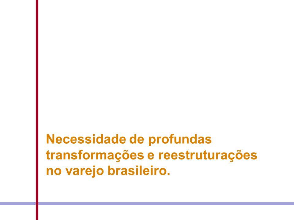 Anos 2000 Necessidade de profundas transformações e reestruturações no varejo brasileiro.