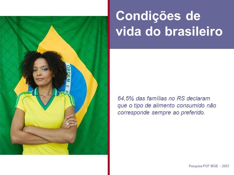 Condições de vida do brasileiro