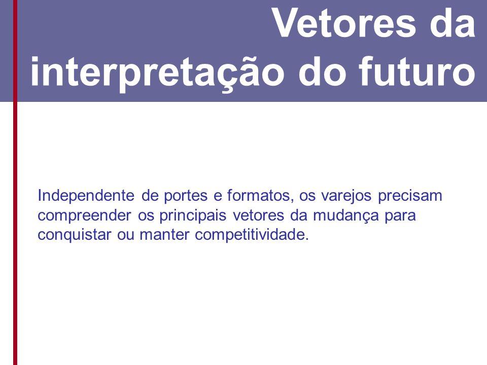 Vetores da interpretação do futuro