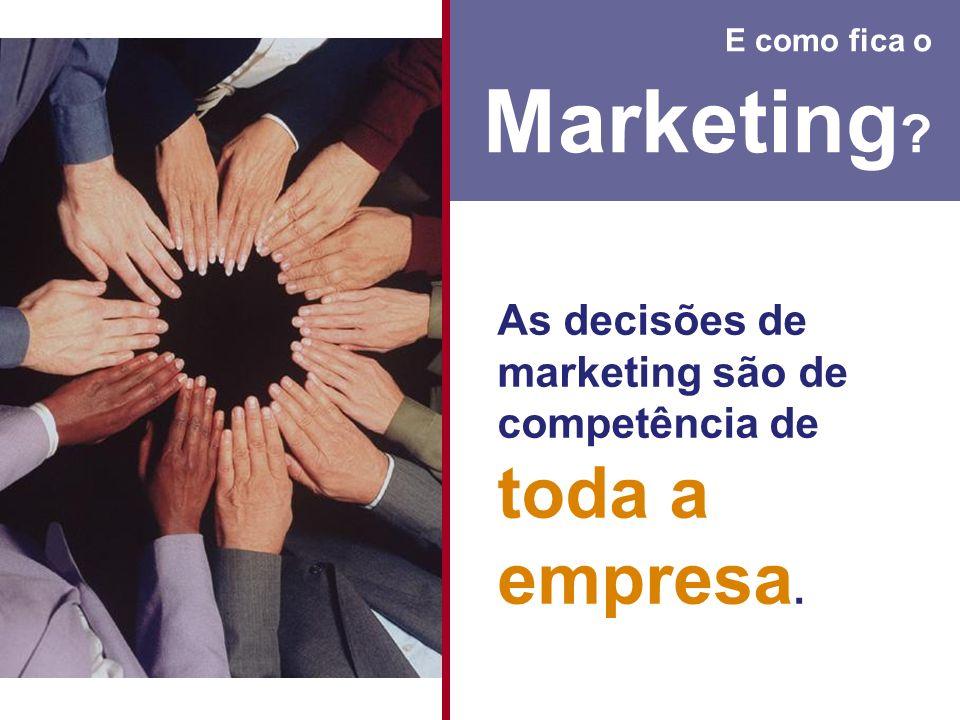 E como fica o Marketing As decisões de marketing são de competência de toda a empresa.