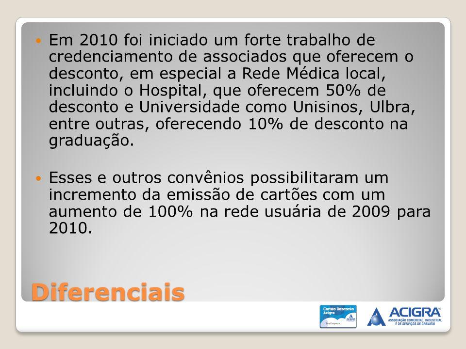 Em 2010 foi iniciado um forte trabalho de credenciamento de associados que oferecem o desconto, em especial a Rede Médica local, incluindo o Hospital, que oferecem 50% de desconto e Universidade como Unisinos, Ulbra, entre outras, oferecendo 10% de desconto na graduação.